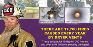 Dryer Vent Wizard Fire Risk