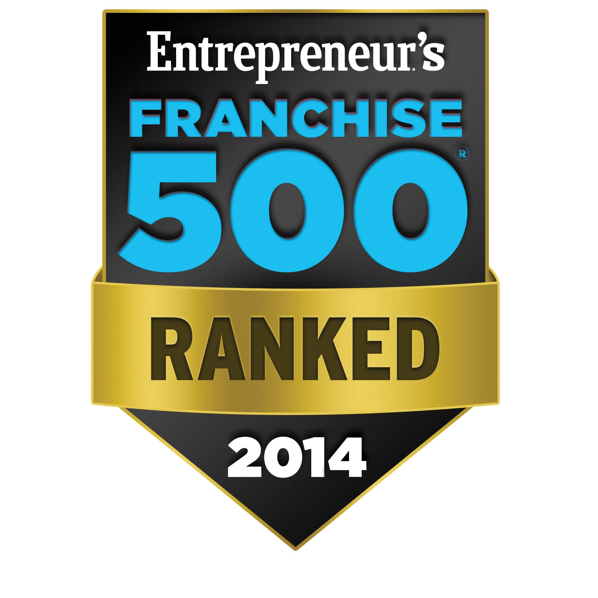 Real Property Management Franchise 500