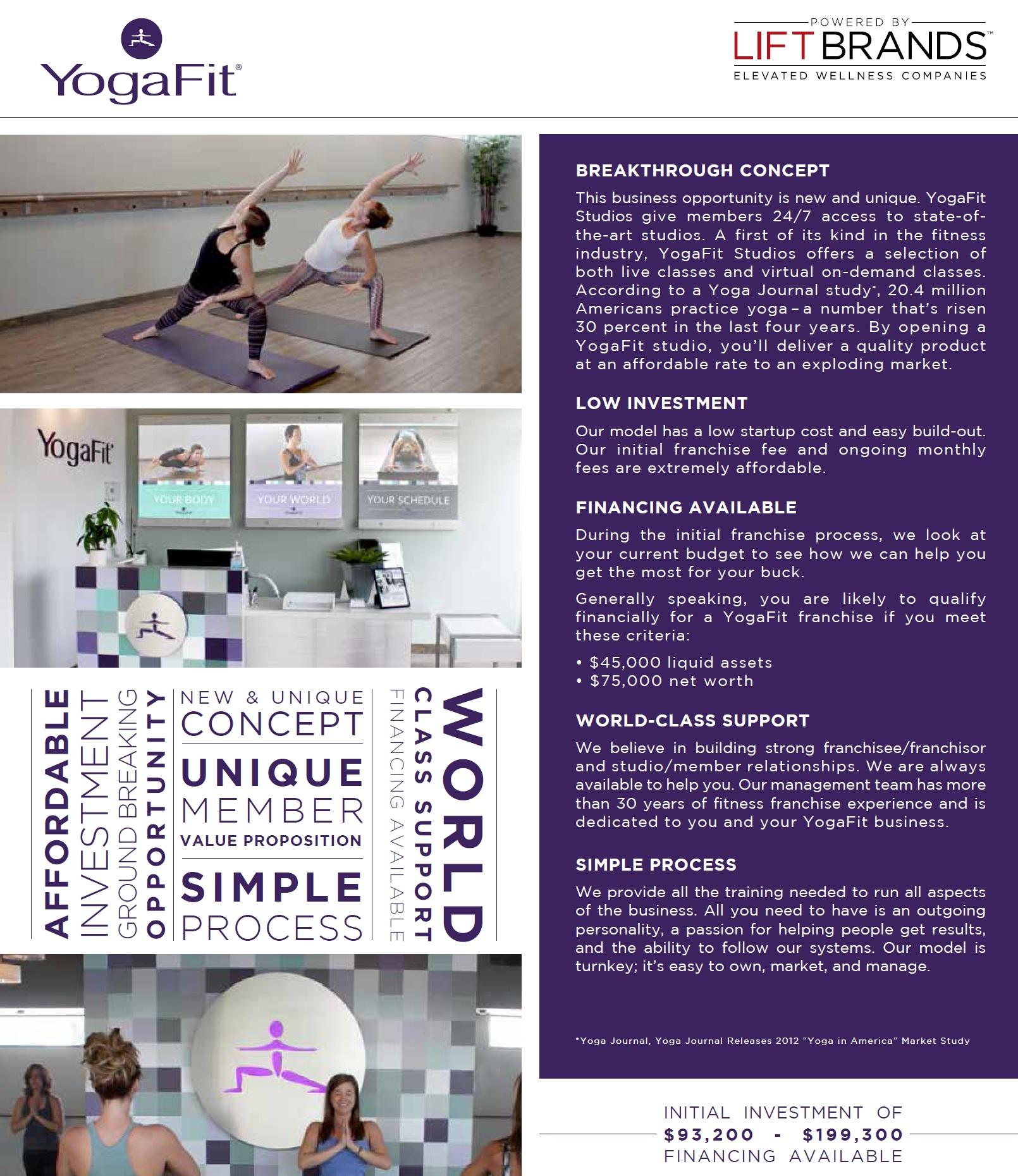 YogaFit Ad Copy